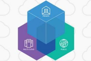 Mengenal Model Cloud Computing